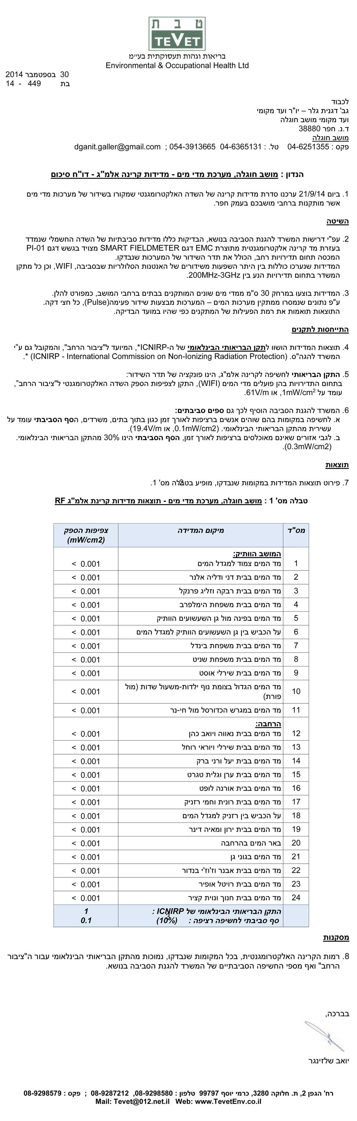 בדיקת-קרינה-ספטמבר-2014-1